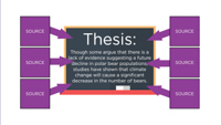 Click here to view the video titled Incorporating Information Sources Into Your Research Paper
